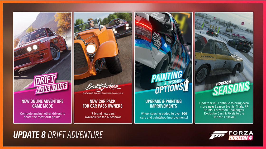 Forza Horizon 4 G920 Drift Settings New wheel settings that work