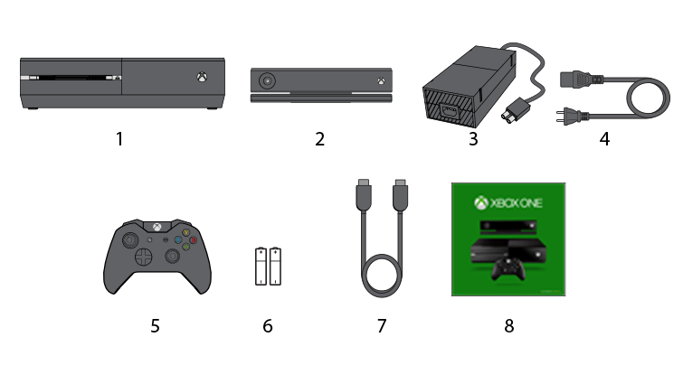 2407d23f 0456 4eb4 a474 598d8604920d?n=one whats in box sans headset l xbox one s xbox one unbox your console xbox one connection diagram at aneh.co