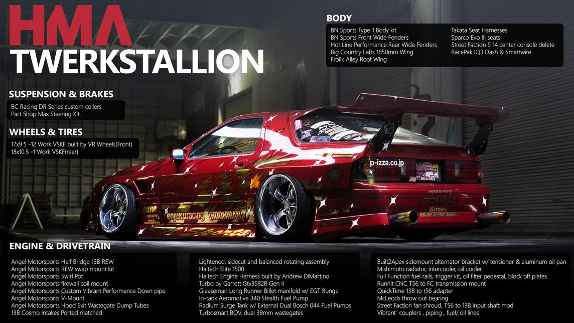 Forza Motorsport - Forza Week in Review 9-1-17