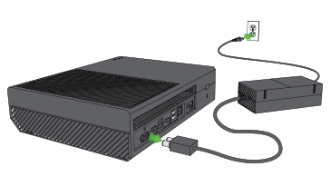 Xbox One Power Supply | Original Xbox One Console