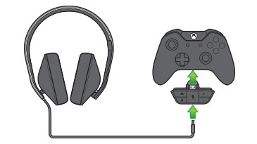 An illustration of an Xbox One Stereo Headset Adapter being plugged into an Xbox One controller, and a headset being plugged into the headset adapter