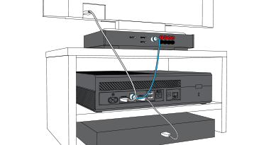 3d49ed09 5f98 4be8 83ae bf91ee3bf02a?n=one tv setup receiver without hdmi m xbox one sound or audio quality problems from set top box xbox one xbox one connection diagram at aneh.co