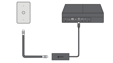 Xbox One Digital-TV-Tuner | Xbox One