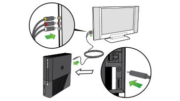 A drawing shows the composite audio-visual cable connections between an Xbox 360 E console and a TV.