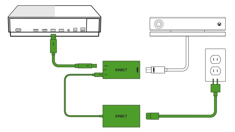 539fc2b4 1e28 40d8 b362 78ff06ab8232?n=one slim kinect adapter diagram l using kinect sensor xbox one s xbox one x xbox 360 kinect wiring diagram at virtualis.co