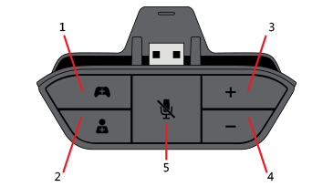 Xbox One Stereo Headset Adapter buttons