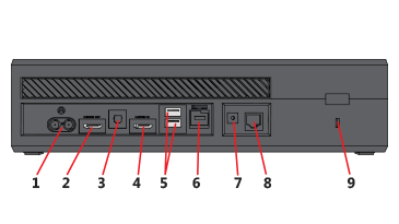 get to know xbox one or xbox one s console buttons and ports diagram of computer modem drawing of the back of the xbox one s console with features numbered to correspond to