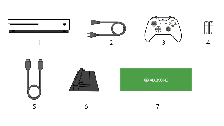 6ab0f84c b841 4388 88bf 500c12e1beb9?n=one slim whats in box l xbox one s xbox one unbox your console xbox one connection diagram at aneh.co