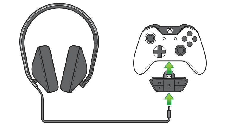 A drawing shows the connections between an Xbox One Stereo Headset, Headset Adapter, and controller.