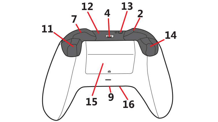 Xbox One Controller Diagram - Wiring Diagram Library
