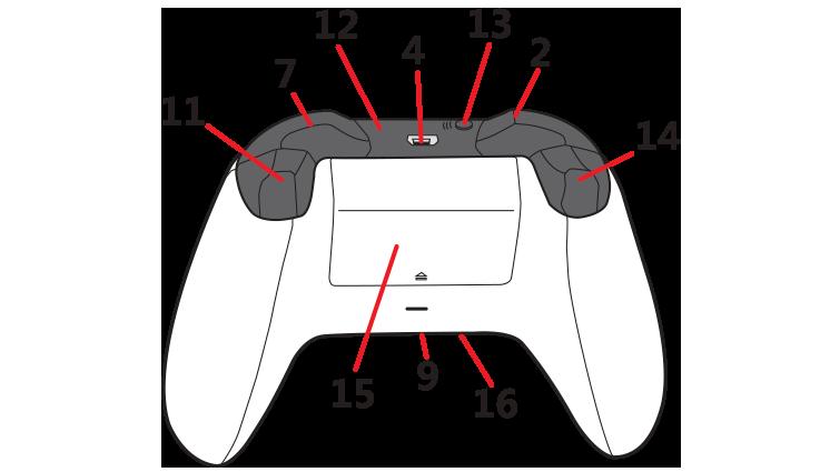 xbox one wireless controller xbox one rh support xbox com xbox 360 controller pinout diagram xbox 360 wireless controller wiring diagram