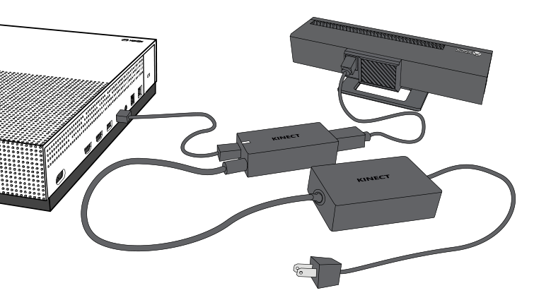 plug in kinect to xbox one