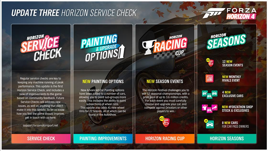 Forza Motorsport - Forza Horizon 4 Series 3 Update