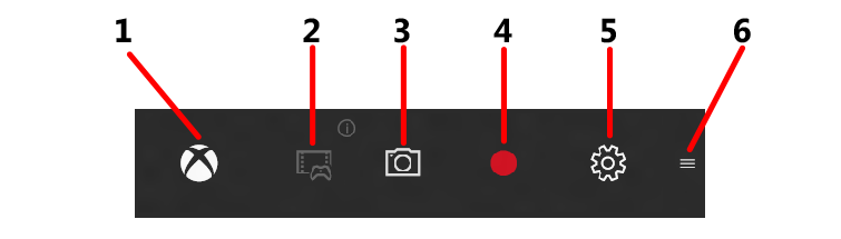 A drawing of the Game bar, with controls labeled 1 through 6 to correspond to the following text descriptions