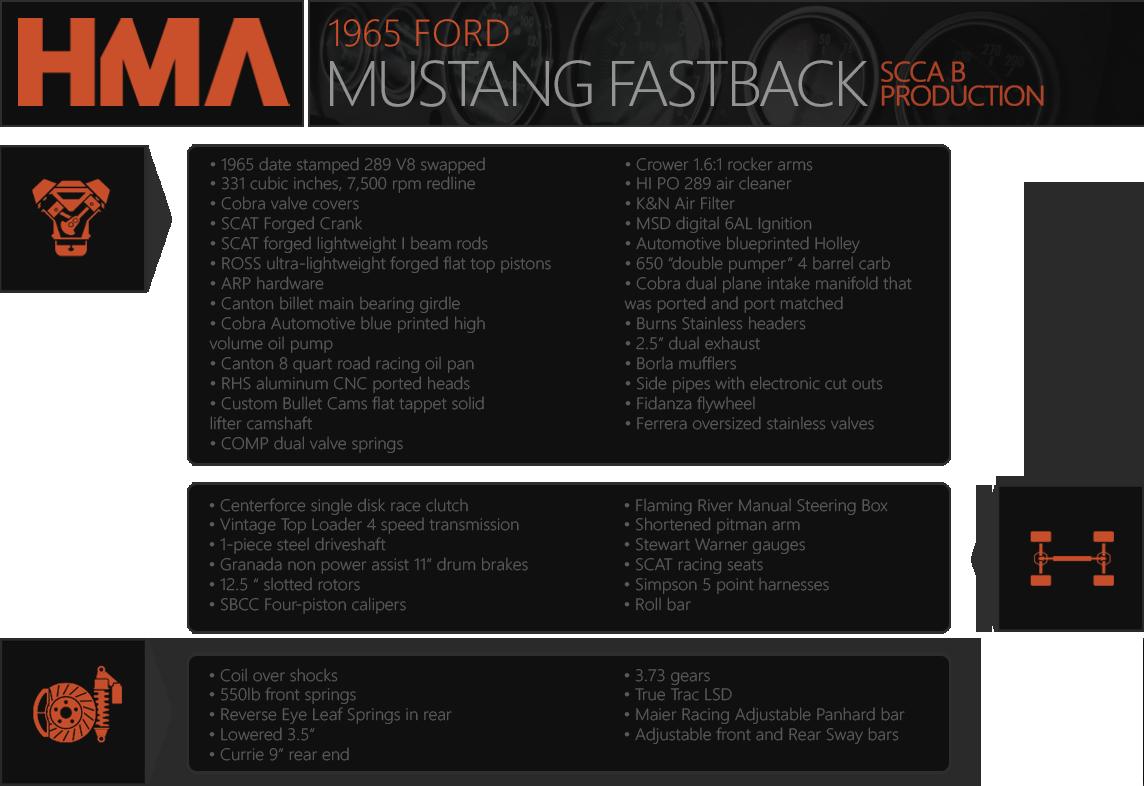 Forza Motorsport - Heavy Metal Affliction - 1965 Mustang