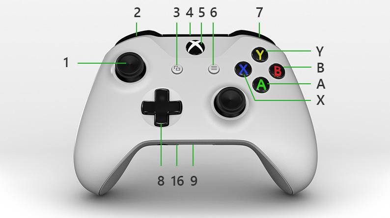 get to know your xbox one wireless controller | xbox support  xbox support