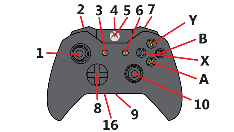 c7a12fbe af04 4a90 92f2 18338219c2aa?n=one controller front l xbox one wireless controller xbox one One-Handed Xbox Controller at fashall.co