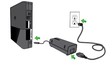 Die Abbildung zeigt, wie das Netzkabel an die Rückseite einer Xbox360E Konsole angeschlossen ist und wie das Netzteil an die Steckdose sowie das kurze Kabel an das Netzteil angeschlossen sind.