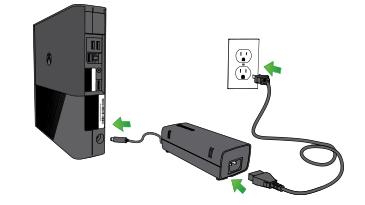 En tegning viser følgende: Strømledningen er tilsluttet bag på en Xbox 360 E-konsol, strømforsyningen er tilsluttet stikkontakten, og den korte ledning er tilsluttet strømforsyningen.