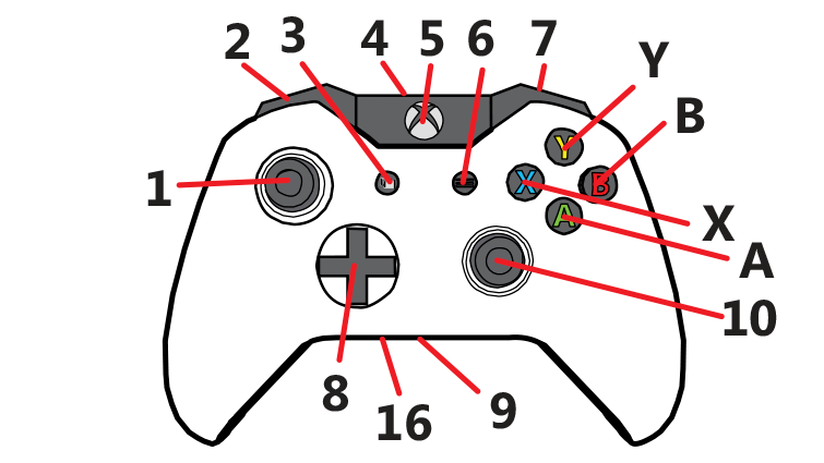 Xbox Wireless Controller Diagram - Wiring Diagram Local on