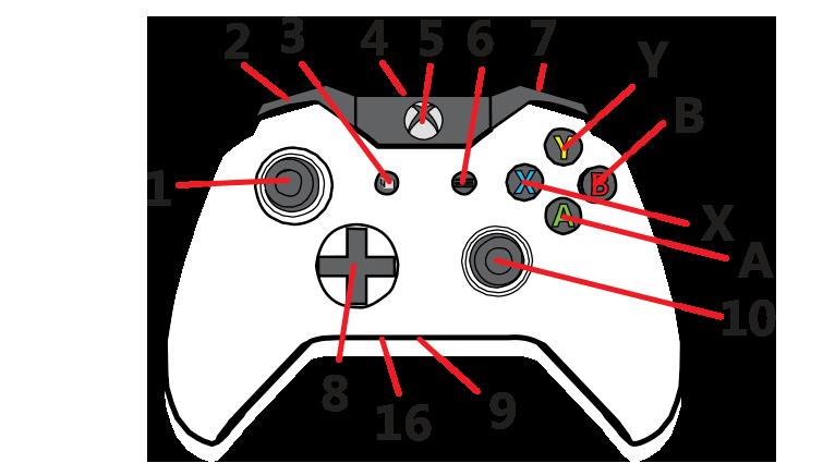 Wireless Gamepad Diagram | Wiring Diagram on