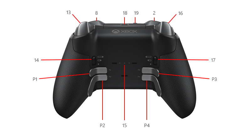 Thumbstick being removed from Elite Series 2