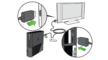 An illustration showing one end of an Xbox 360 HDMI Cable being plugged into the back of an Xbox 360 E console and the other end being plugged into a TV.